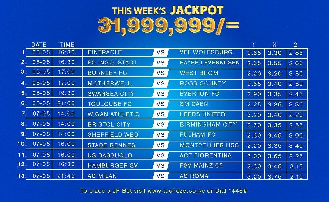 Tucheze Bet Kenya Jackpot Games Prediction Tips May 6 2017Kenya