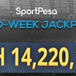 Sportpesa Mid-Week Jackpot analysis Tips May 3 2019